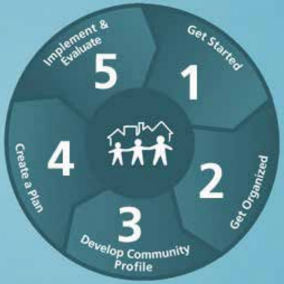 CTC's website states that youth in CTC communities were 25%-33% less likely to have health and behavior problems than youth from control communities. PHOTO COURTESY OF CTC