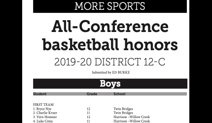 All Conference basketball honors.